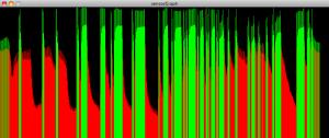 CD Sensor Graph (proto)