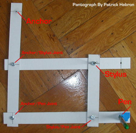 Physical Pantograph